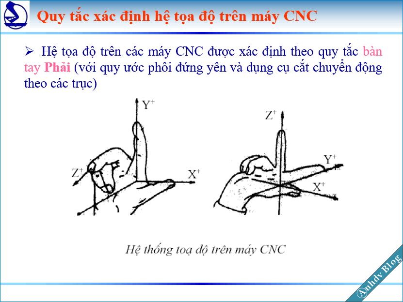 Hoàn tất chuyển font chữ sang Unicode