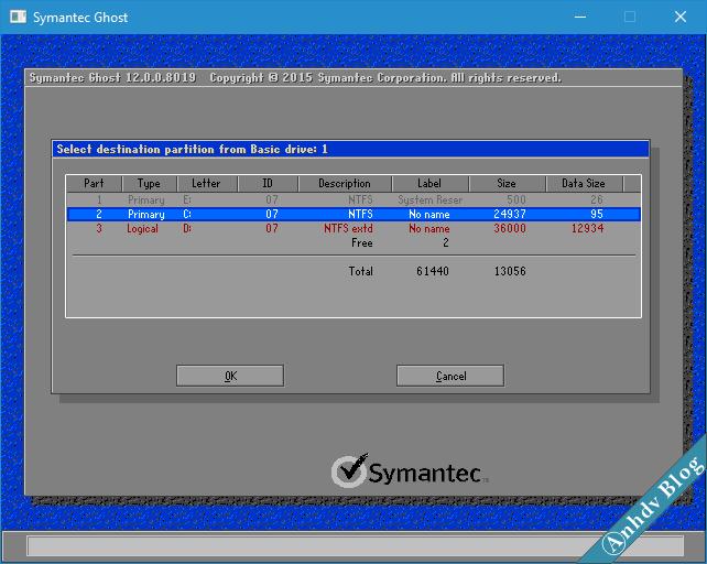 Ghost file GHO Win UEFI và Legacy chuẩn - 9