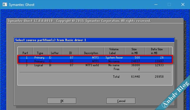 Tạo file ghost GHO win UEFI và Legacy 2