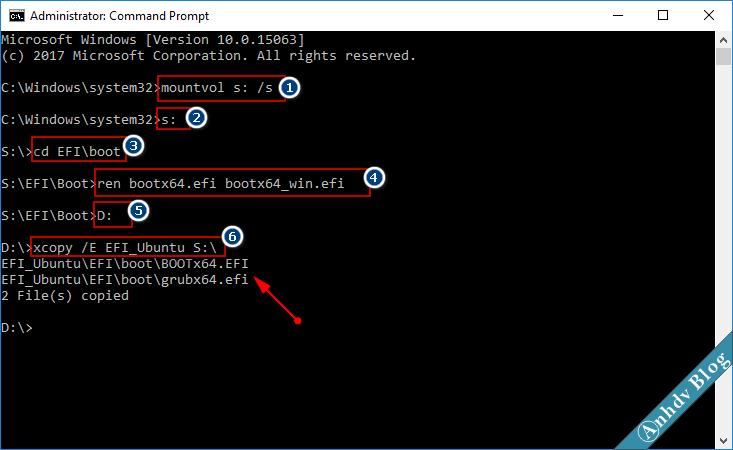 Sửa lỗi Grub2 Ubuntu UEFI