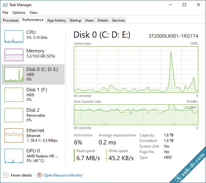 [Hình: Task-Manager-Windows_10_Version_2004_20H1.png]